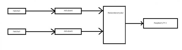 Akkubank Schaltung USB Redundanzmodul Ramser Elektrotechnik Webshop