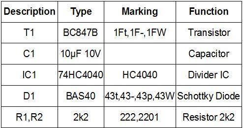 Beipackzettel für Material Frequenzteiler Einzeln - Ramser Elektrotechnik Webshop