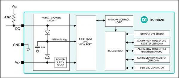 DS18B20 3 - Ramser Elektrotechnik Webshop