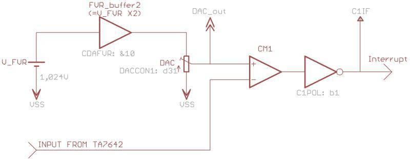 Gewitterwarner Blitzwarner Blitzdetektor Gewitterdetektor Potzblitz Comparator - Blog - Ramser Elektrotechnik Webshop