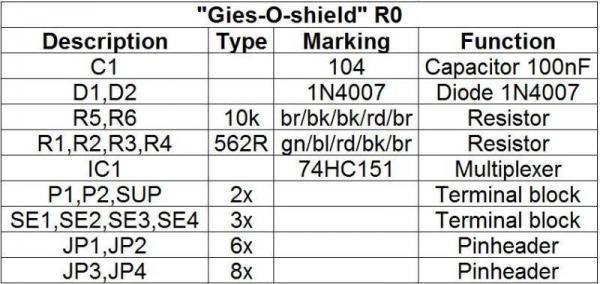 Gies-O-shield-2-Ramser-Elektrotechnik-Webshop