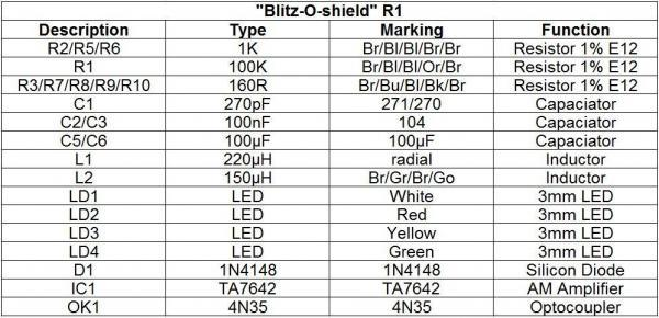 Arduino Blitzdetektor Shield Beipackzettel - Ramser Elektrotechnik Webshop