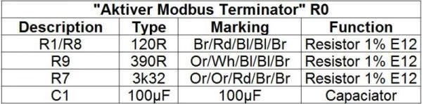 Bestückungshilfe R0 Aktiver MB Terminator - Ramser Elektrotechnik Webshop