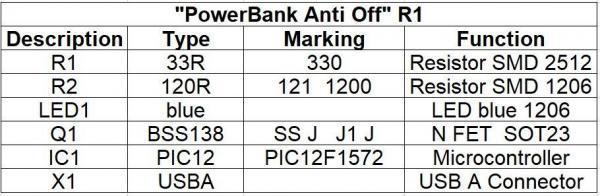 PowerBank Anti Off Bestueckung R1 - Ramser Elektrotechnik Webshop
