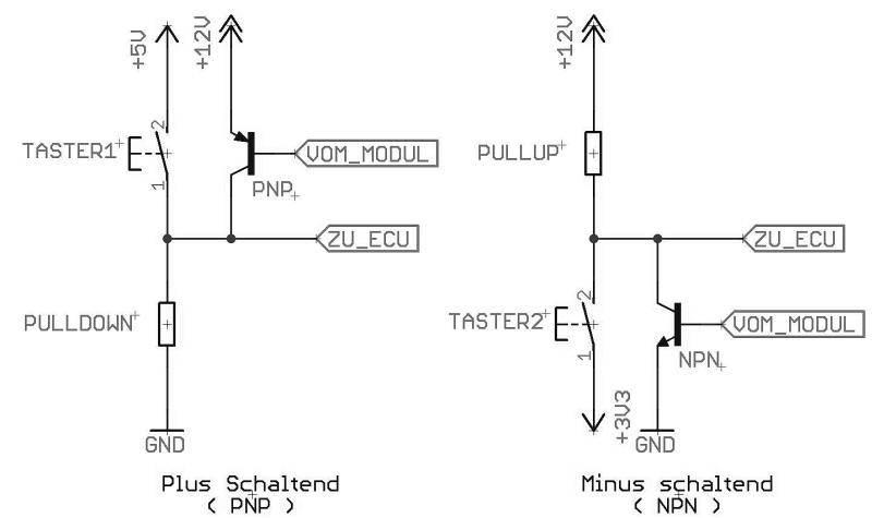 Start Stop Automatik Deaktivieren ÜbersichtTransn LowVoltage - Ramser Elektrotechnik Webshop