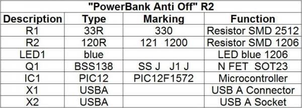 PowerBank Anti Off Bestueckung R2 - Ramser Elektrotechnik Webshop
